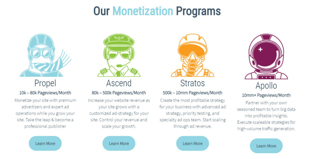 Monumetric monetisation program