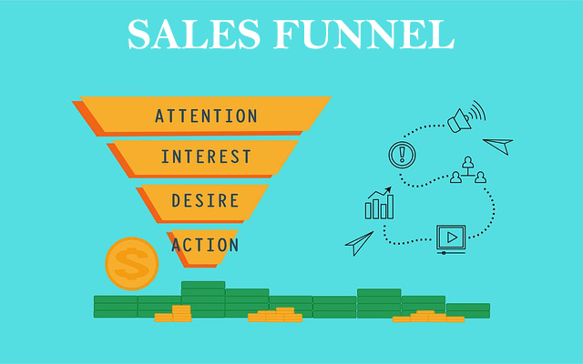 How much does a sales funnel cost